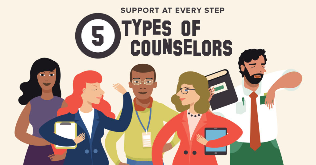 Types of Counselors