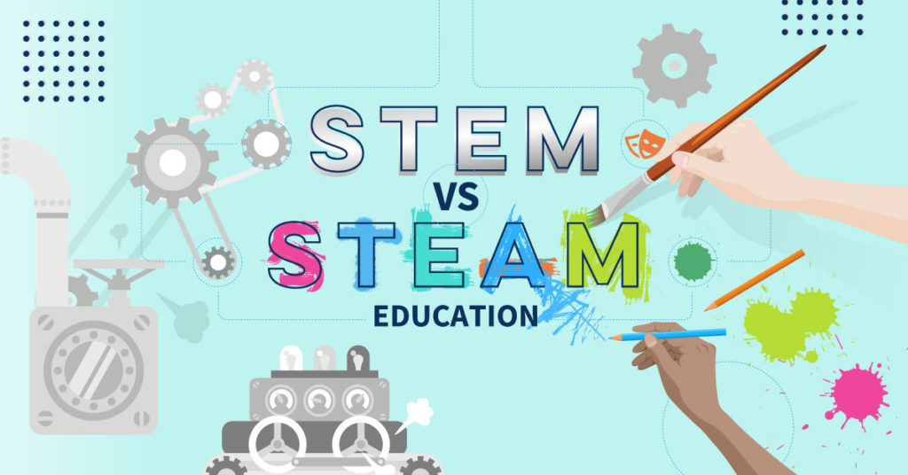 Steam Curriculum - Steam Education - UWA Online - FB